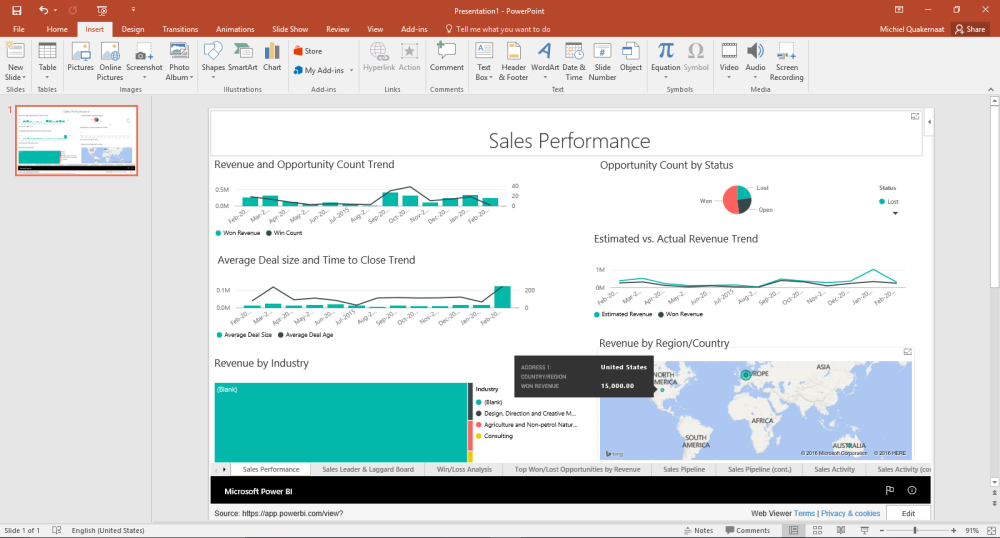 Want to share your Power BI reports with the world? Yes we can